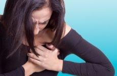 Ознаки серцевої недостатності у жінок – симптоми, діагностика і лікування після 40, 50 років