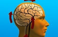 Все про нейроциркуляторної дистонії за кардіальним і змішаного типу