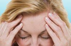 Внутрішньочерепна гіпертензія: симптоми у дорослих, непрямі ознаки і лікування