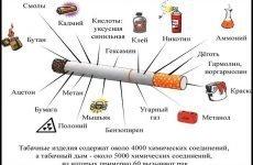 Куріння звужує або розширює судини: вплив нікотину на судини
