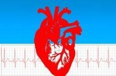 Зміни в міокарді серця – виражені, незначні і рубцеві