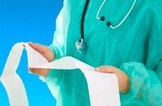 Синусова аритмія серця: що це таке, симптоми і лікування