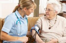 Лікування гіпертонії у літніх людей, артеріальної гіпертензії