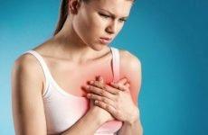 Прояви, причини і лікування дисгормональної кардіоміопатії