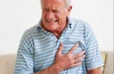 Симптоми стенокардії спокою як передодня передінфарктного стану