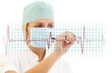 Парасістолія серця: етіологія, симптоматика, форми прояву захворювання, терапія