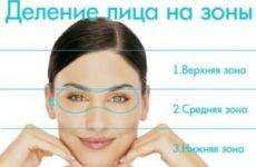 Підтяжка середньої зони — ефективний спосіб повернути свіжість і молодість обличчя