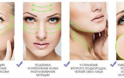 Ефективні народні засоби для підтяжки обличчя в домашніх умовах