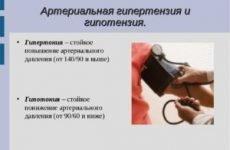 Як впливає рослина чебрець на артеріальний тиск