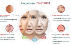 Як омолодити і надати обличчю здоровий вигляд за допомогою масок в домашніх умовах