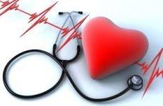 Злоякісна гіпертензія серцево-судинної системи