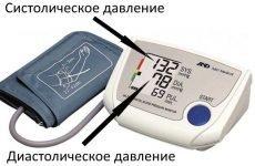 Систолічний і діастолічний серцевий тиск 60 — що це значить