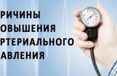 Тиск 170 на 100: причини, симптоми і допомогу