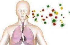 Як можна заразитися ангіною?