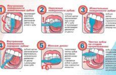 Можна чистити зуби господарським милом замість зубної пасти