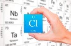 Отруєння хлором – симптоми, лікування і надання першої допомоги при ураженні організму хлоркою