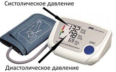 В яких випадках тиск 130 на 80 вважається нормальним показником