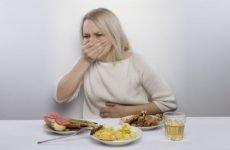 Печіння в шлунку: причини, чому пече в області стравоходу, ознаки, що робити