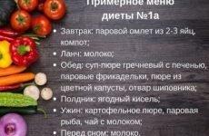 Дієта при езофагіті стравоходу: принципи харчування, дозволені продукти