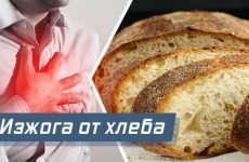 Печія від хліба (чорного, білого): причини та способи позбавлення