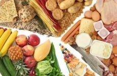 Які продукти можна під час дієти при гастриті шлунка з підвищеною кислотністю?
