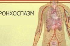 Шлунково-стравохідний рефлюкс: лікування рефлюксної хвороби шлунка, симптоми, як лікувати