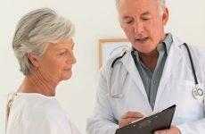 Профілактика гастриту: відмова від шкідливих звичок, дієта
