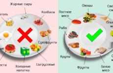Дієта при ерозії шлунка: що можна їсти, меню