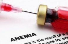 Анемія при гастриті: симптоми, причини, що робити