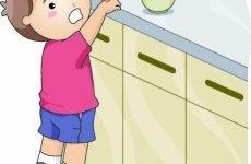 Що робити, якщо дитина отримала опік (обпікся). Правила, рекомендації батькам