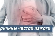 Часта печія: ознаки, причини, наслідки, лікування