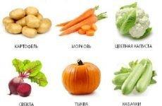 Дієта при панкреатиті підшлункової залози: меню харчування, що можна їсти, як харчуватися