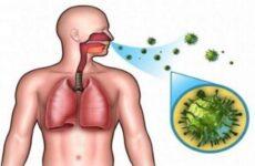 Шляхи зараження ротавірусної інфекцією: як передається, чи можна заразитися, заразний період