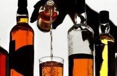 Ознаки алкогольної інтоксикації та способи виведення з неї