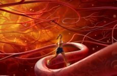 Препарати для судин головного мозку: для зняття спазму, від атеросклерозу і зміцнення стінок судин