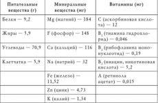 Лікування простатиту у чоловіків коренем імбиру: користь, рецепти, протипоказання, відгуки