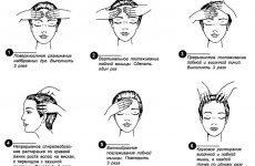 Масаж шкіри голови для росту волосся від випадання, від ламкості, для краси