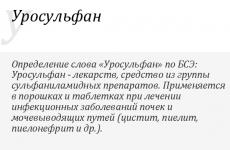 Уросульфан: ціна, показання, інструкція по застосуванню, аналоги, відгуки