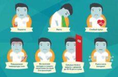 Харчове отруєння у дорослого — симптоми і лікування інтоксикації продуктами харчування