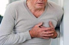 Порушення поганий провідності серця або серцева непрохідність
