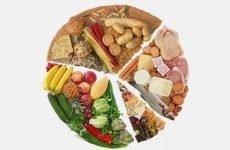 Дозволені та заборонені продукти дієти при гастродуоденіті, правила лікувального харчування